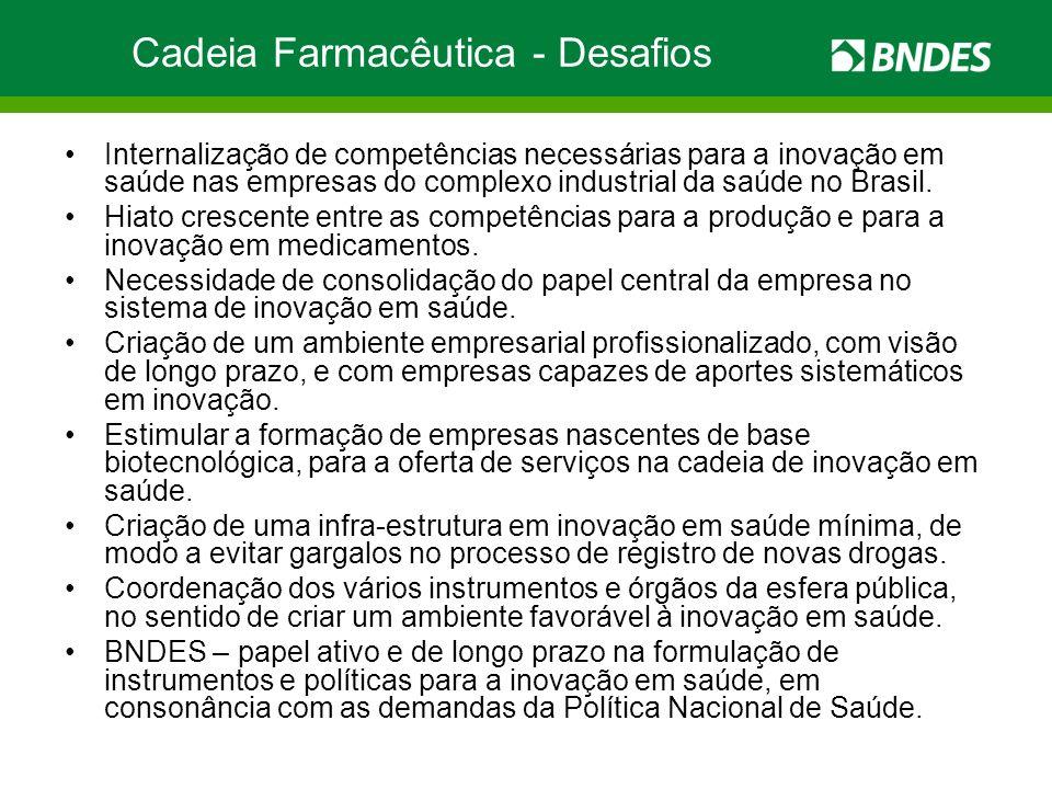 Cadeia Farmacêutica - Desafios Internalização de competências necessárias para a inovação em saúde nas empresas do complexo industrial da saúde no Bra