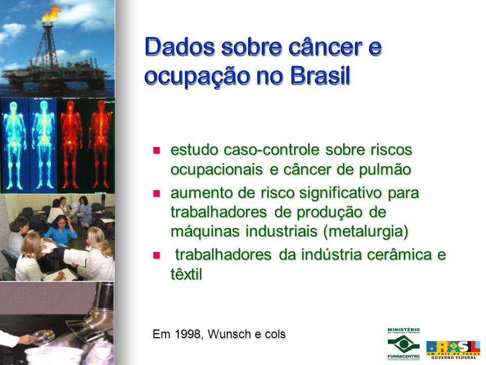 Dados sobre câncer e ocupação no Brasil estudo caso-controle sobre riscos ocupacionais e câncer de pulmão estudo caso-controle sobre riscos ocupaciona