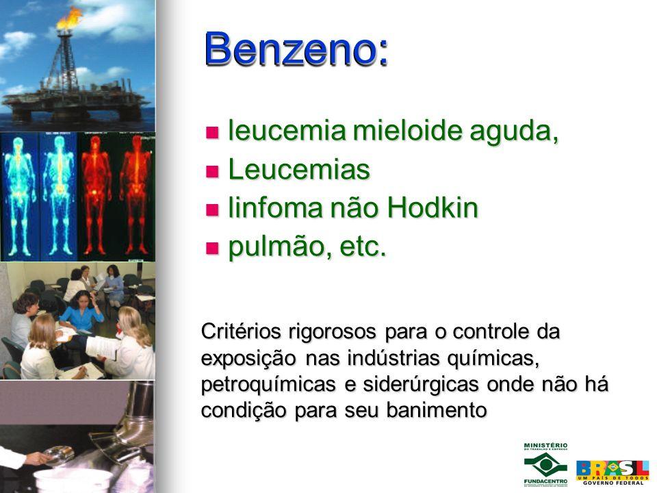 Benzeno:Benzeno: leucemia mieloide aguda, leucemia mieloide aguda, Leucemias Leucemias linfoma não Hodkin linfoma não Hodkin pulmão, etc. pulmão, etc.