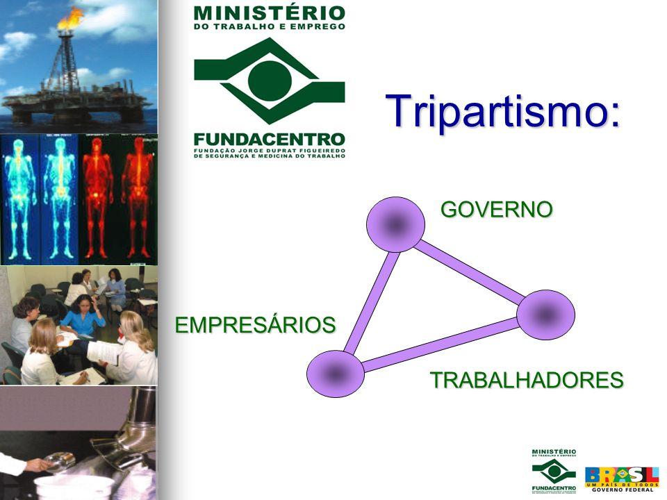 Tripartismo: TRABALHADORES GOVERNO EMPRESÁRIOS