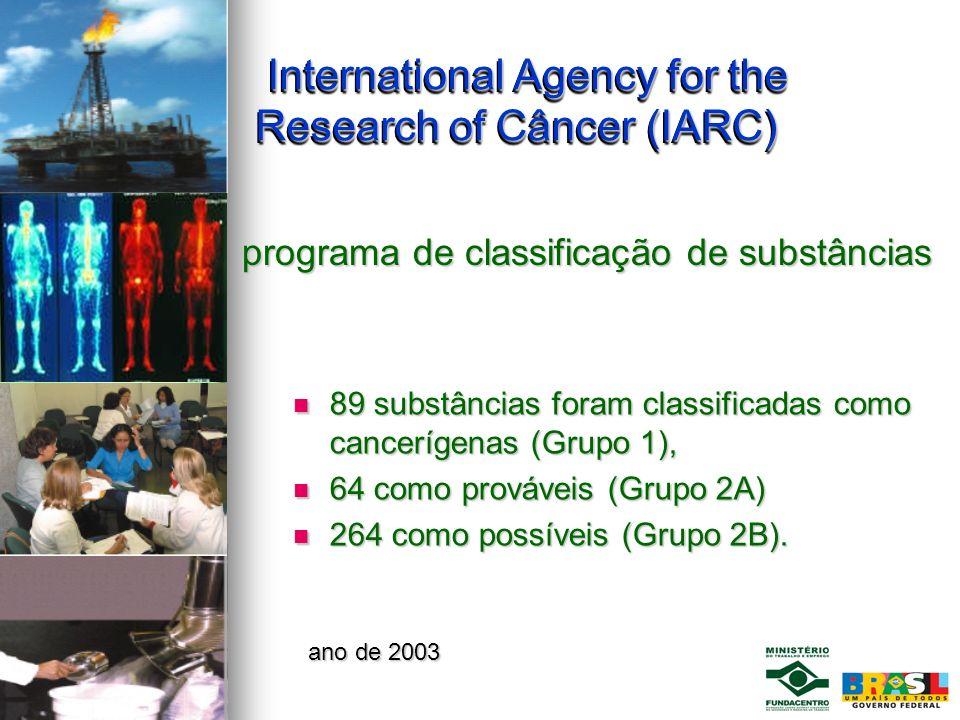 International Agency for the Research of Câncer (IARC) International Agency for the Research of Câncer (IARC) 89 substâncias foram classificadas como