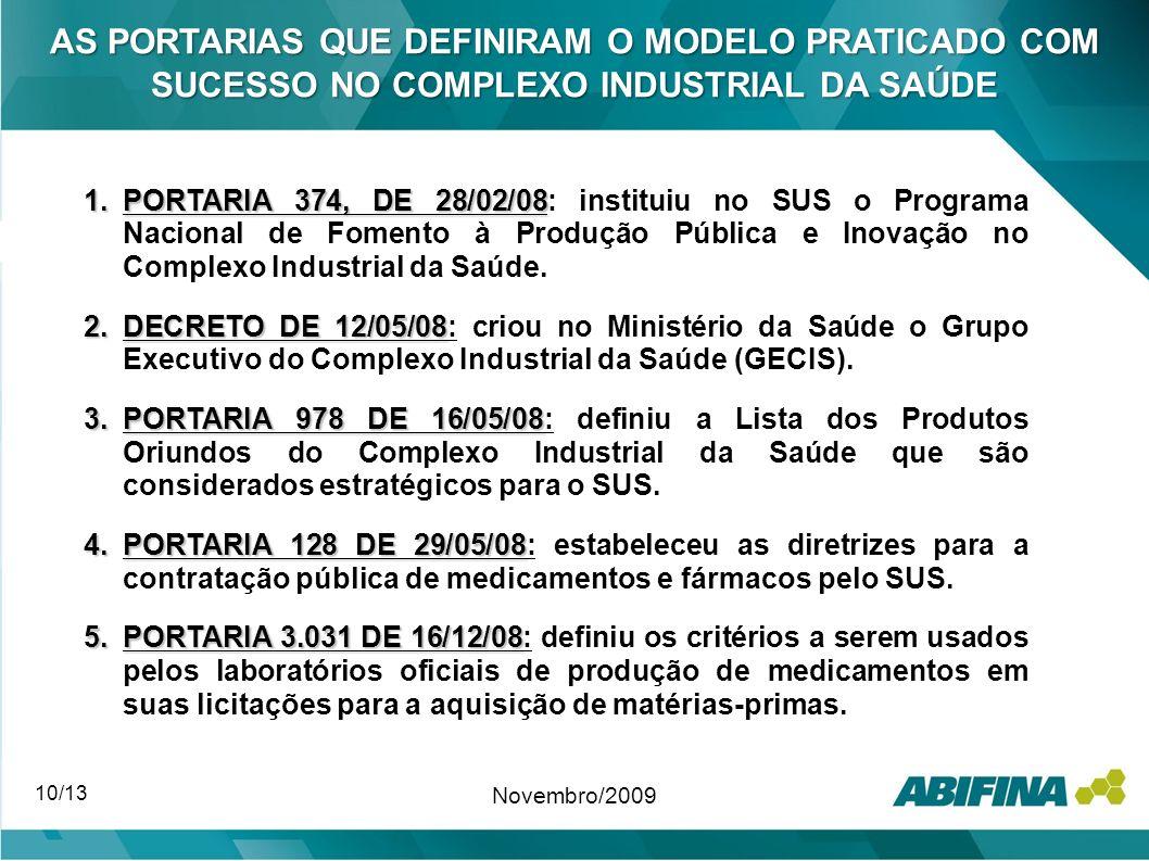 AS PORTARIAS QUE DEFINIRAM O MODELO PRATICADO COM SUCESSO NO COMPLEXO INDUSTRIAL DA SAÚDE 1.PORTARIA 374, DE 28/02/08 1.PORTARIA 374, DE 28/02/08: ins