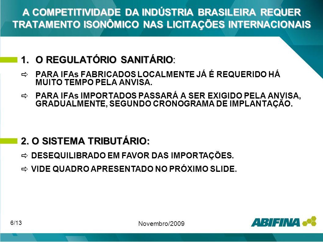 A COMPETITIVIDADE DA INDÚSTRIA BRASILEIRA REQUER TRATAMENTO ISONÔMICO NAS LICITAÇÕES INTERNACIONAIS 1.O REGULATÓRIO SANITÁRIO: PARA IFAs FABRICADOS LO