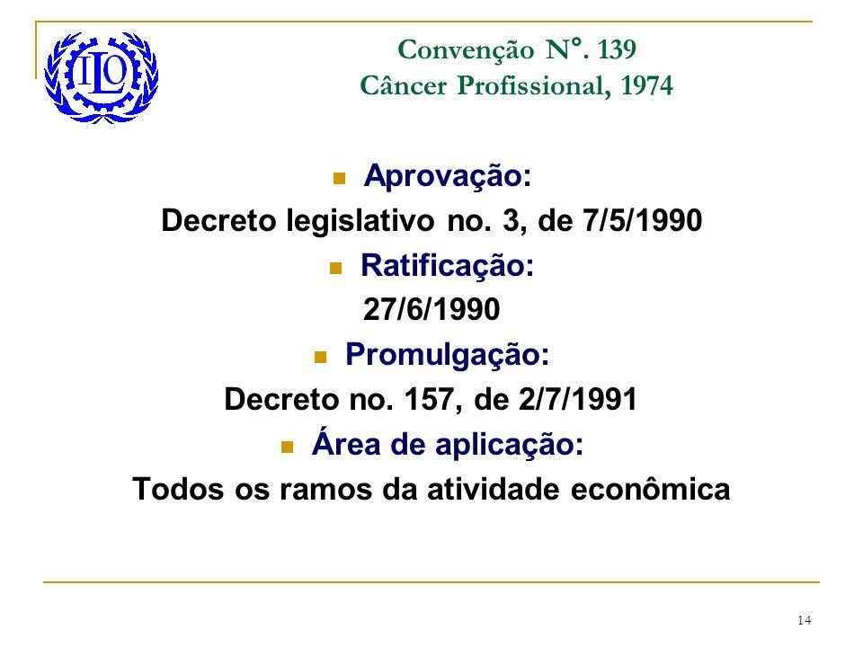 14 Convenção N°. 139 Câncer Profissional, 1974 Aprovação: Decreto legislativo no. 3, de 7/5/1990 Ratificação: 27/6/1990 Promulgação: Decreto no. 157,