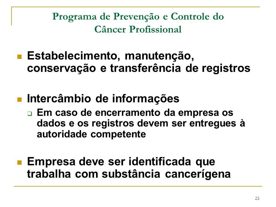 23 Programa de Prevenção e Controle do Câncer Profissional Estabelecimento, manutenção, conservação e transferência de registros Intercâmbio de inform
