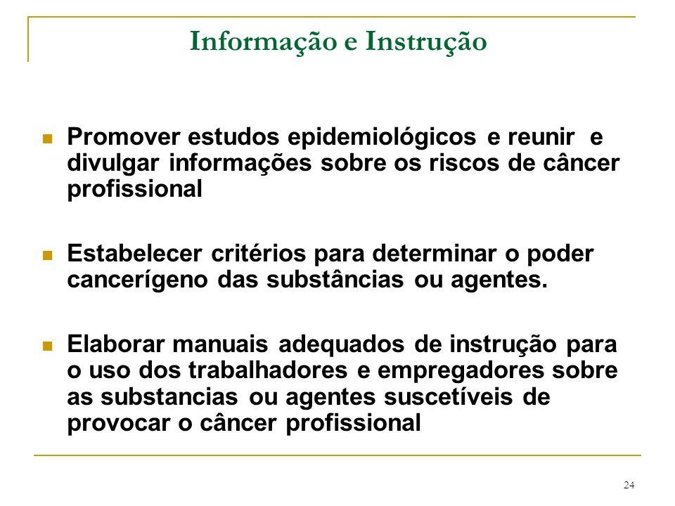 24 Informação e Instrução Promover estudos epidemiológicos e reunir e divulgar informações sobre os riscos de câncer profissional Estabelecer critério