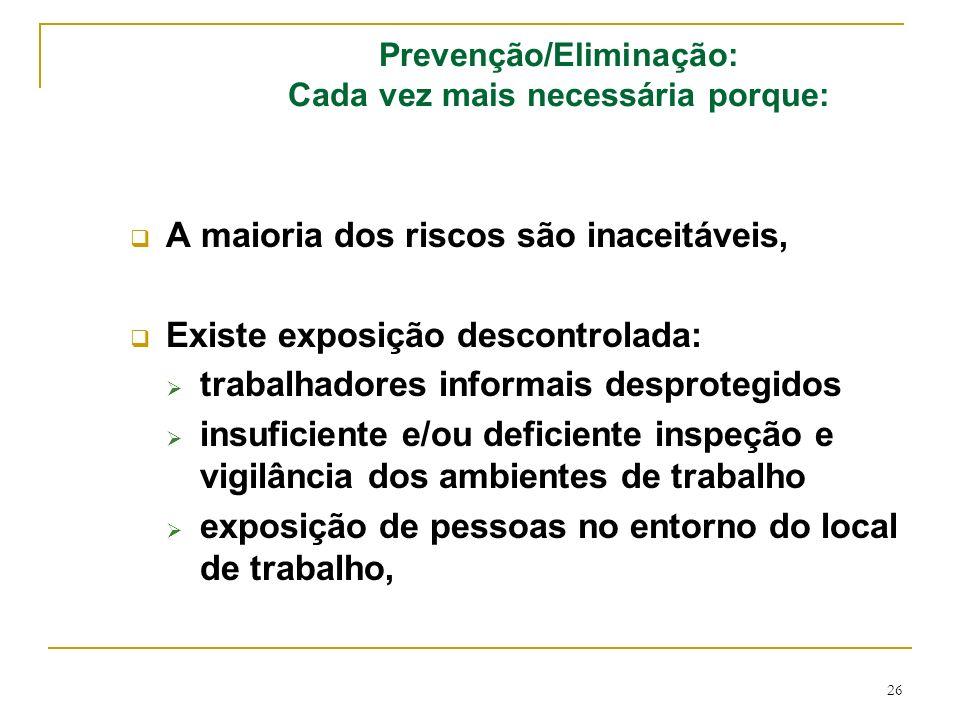 26 Prevenção/Eliminação: Cada vez mais necessária porque: A maioria dos riscos são inaceitáveis, Existe exposição descontrolada: trabalhadores informa