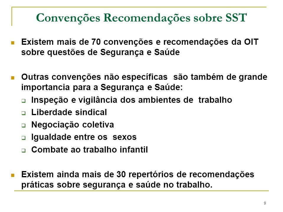 9 Convenções Recomendações sobre SST Existem mais de 70 convenções e recomendações da OIT sobre questões de Segurança e Saúde Outras convenções não es