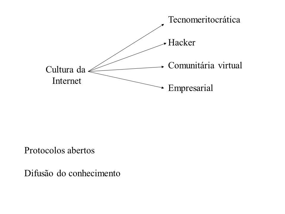 Cultura da Internet Tecnomeritocrática Hacker Comunitária virtual Empresarial Protocolos abertos Difusão do conhecimento