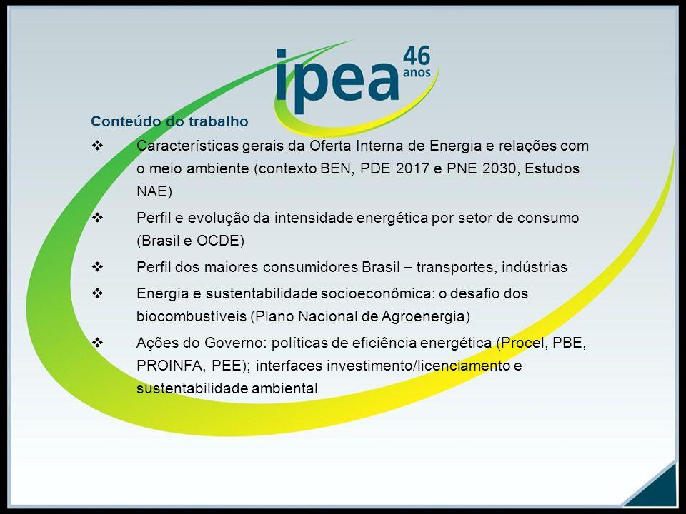 Conteúdo do trabalho Características gerais da Oferta Interna de Energia e relações com o meio ambiente (contexto BEN, PDE 2017 e PNE 2030, Estudos NA