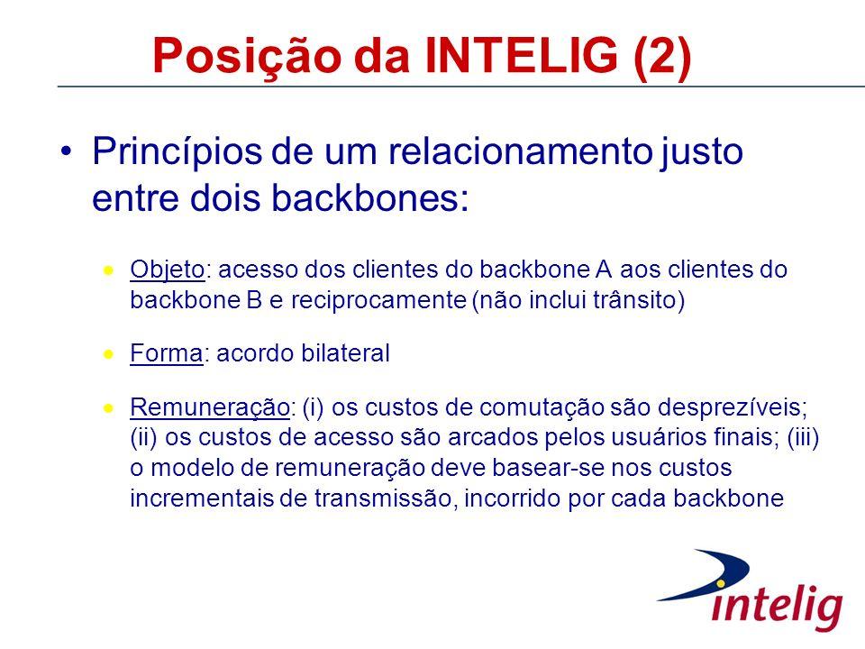 Posição da INTELIG (2) Princípios de um relacionamento justo entre dois backbones: Objeto: acesso dos clientes do backbone A aos clientes do backbone
