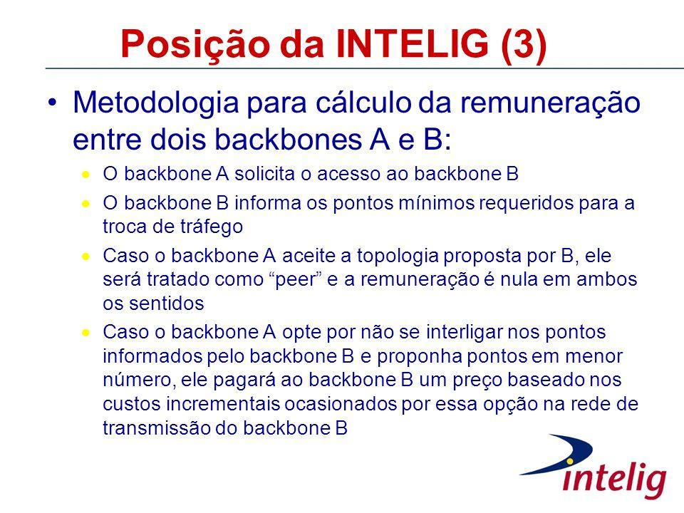 Posição da INTELIG (3) Metodologia para cálculo da remuneração entre dois backbones A e B: O backbone A solicita o acesso ao backbone B O backbone B i
