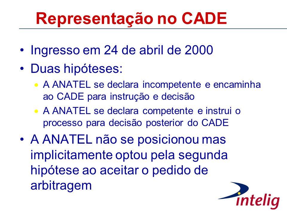 Representação no CADE Ingresso em 24 de abril de 2000 Duas hipóteses: A ANATEL se declara incompetente e encaminha ao CADE para instrução e decisão A