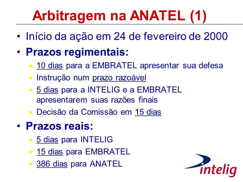 Arbitragem na ANATEL (2) Tramitação: Sorteio do Presidente da Comissão em 31 de maio 2000 (96 dias) Admissão do pedido de arbitragem em 7 de junho de 2000 (7 dias) Defesa da EMBRATEL em 19 de junho de 2000 (10 dias após a notificação) Notificação do encerramento da instrução recebida em 14 de setembro de 2000 (86 dias) Razões finais em 19 de setembro de 2000 (5 dias) Notificação de suspensão do processo recebida em 30 de outubro (41 dias) por um prazo de 60 dias para reínicio da negociação Relato do impasse pela INTELIG e EMBRATEL em 2 de janeiro de 2001 (60 dias) Correspondência da Comissão informado sobre a análise dos autos recebida em 24 de janeiro de 2001 (22 dias) Notificação da suspensão do processo recebida em 9 de março (44 dias) por um prazo de 30 dias para apresentação do contrato de interconexão