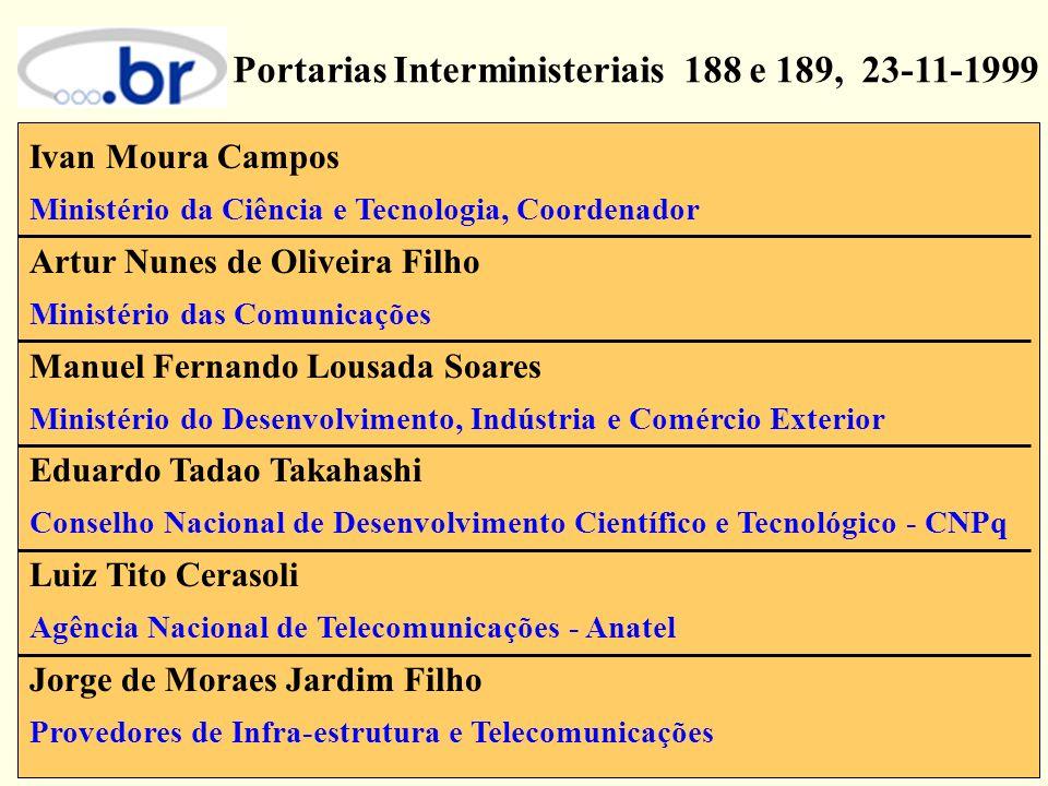 Ivan Moura Campos Ministério da Ciência e Tecnologia, Coordenador Artur Nunes de Oliveira Filho Ministério das Comunicações Manuel Fernando Lousada So