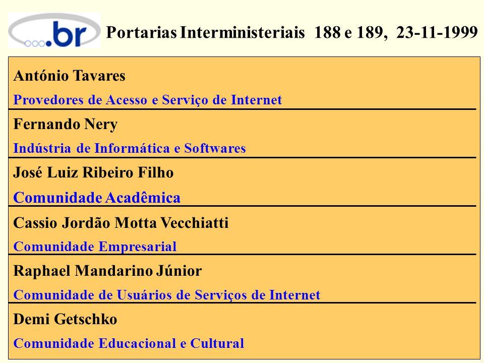 António Tavares Provedores de Acesso e Serviço de Internet Fernando Nery Indústria de Informática e Softwares José Luiz Ribeiro Filho Comunidade Acadê