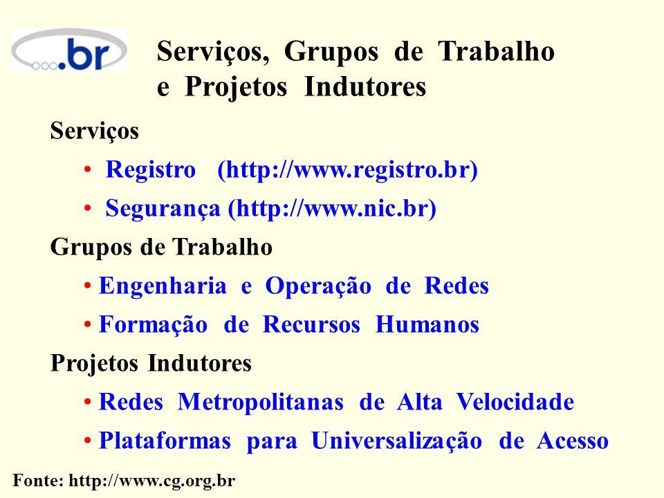Serviços, Grupos de Trabalho e Projetos Indutores Serviços Registro (http://www.registro.br) Segurança (http://www.nic.br) Grupos de Trabalho Engenhar
