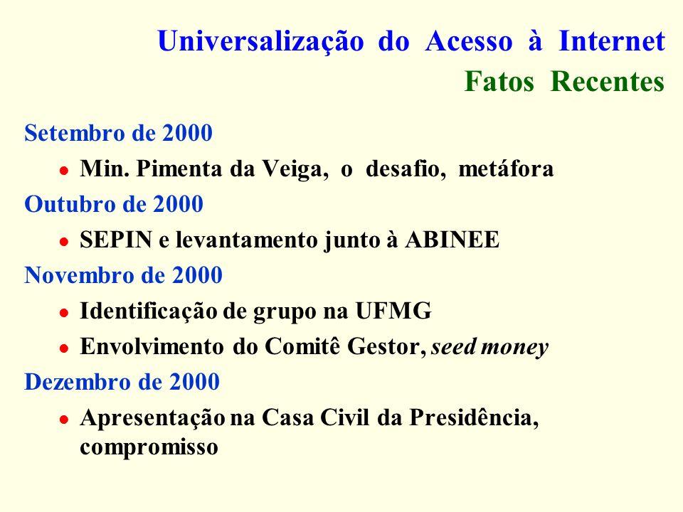Universalização do Acesso à Internet Fatos Recentes Setembro de 2000 Min. Pimenta da Veiga, o desafio, metáfora Outubro de 2000 SEPIN e levantamento j