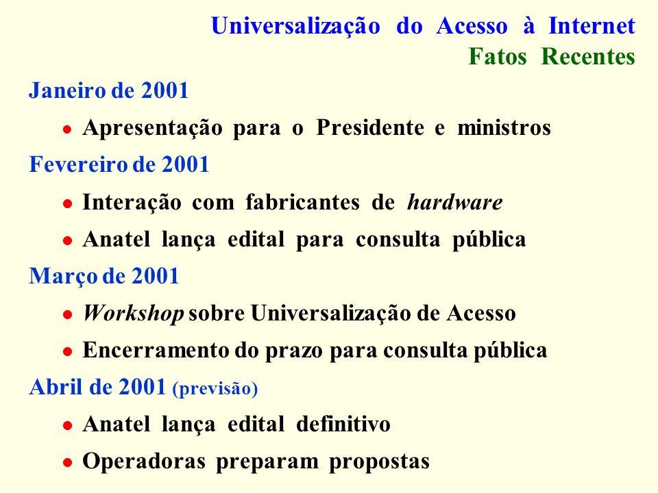 Universalização do Acesso à Internet Fatos Recentes Janeiro de 2001 Apresentação para o Presidente e ministros Fevereiro de 2001 Interação com fabrica