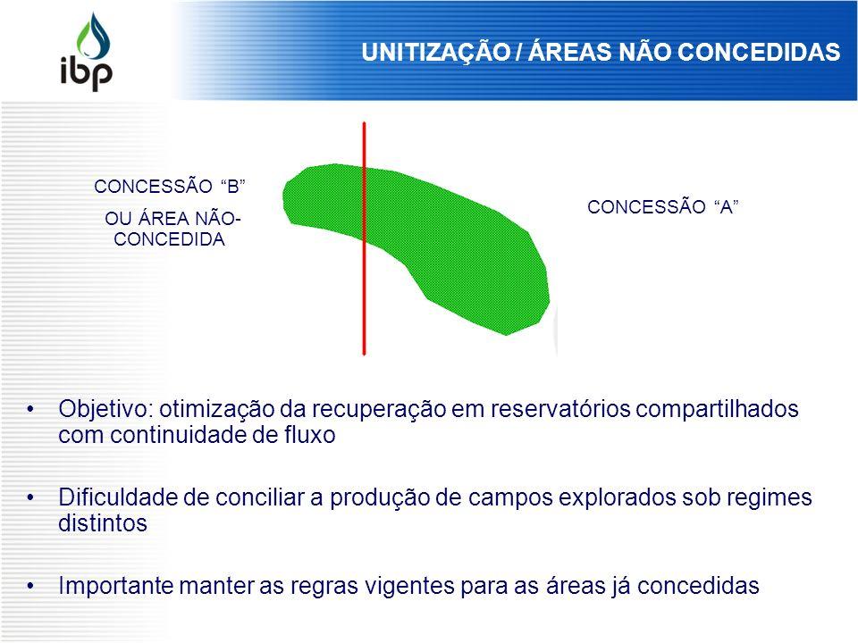 UNITIZAÇÃO / ÁREAS NÃO CONCEDIDAS Objetivo: otimização da recuperação em reservatórios compartilhados com continuidade de fluxo Dificuldade de concili
