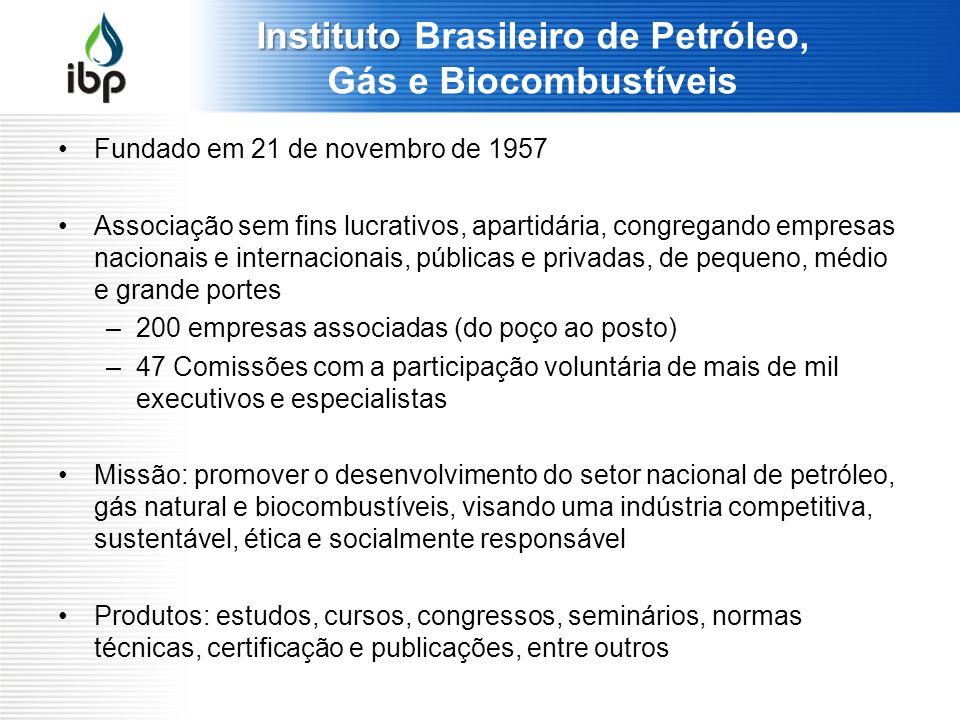 Fundado em 21 de novembro de 1957 Associação sem fins lucrativos, apartidária, congregando empresas nacionais e internacionais, públicas e privadas, d