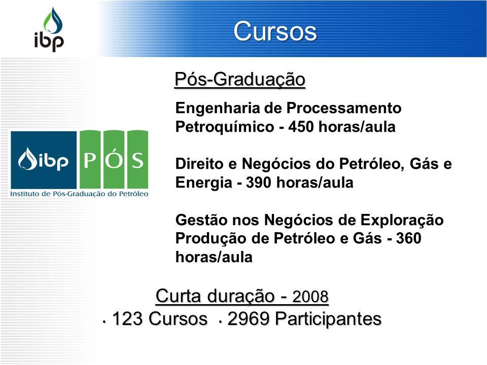 Cursos Curta duração - 2008 123 Cursos 2969 Participantes 123 Cursos 2969 Participantes Engenharia de Processamento Petroquímico - 450 horas/aula Dire