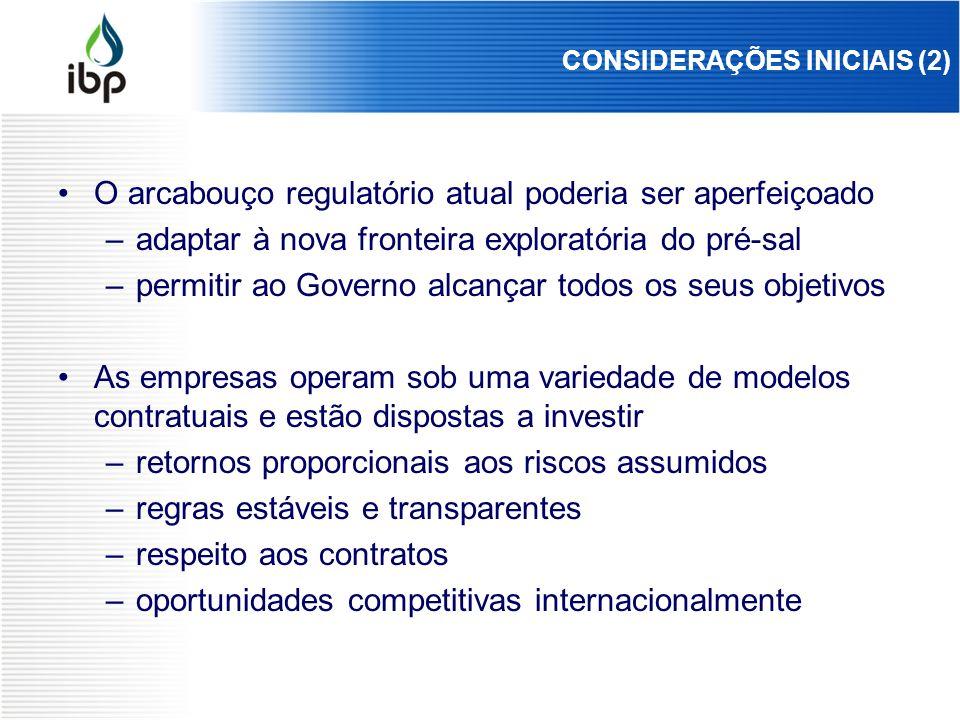 CONSIDERAÇÕES INICIAIS (2) O arcabouço regulatório atual poderia ser aperfeiçoado –adaptar à nova fronteira exploratória do pré-sal –permitir ao Gover