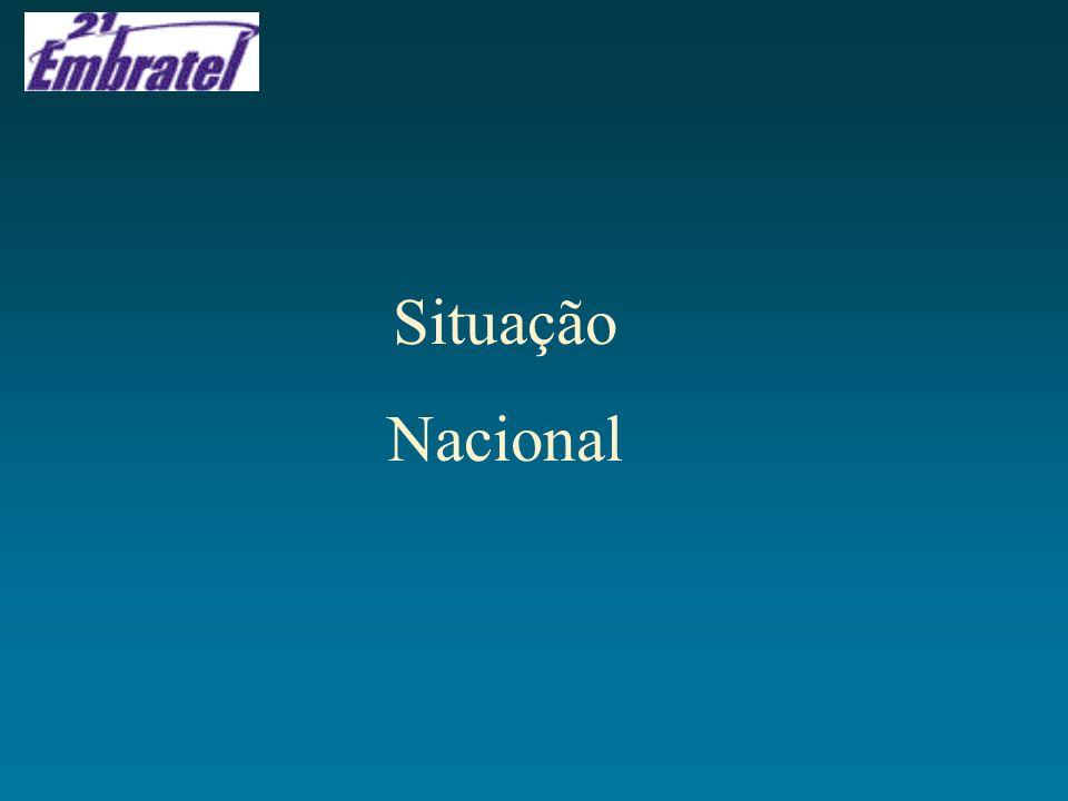 Situação Nacional