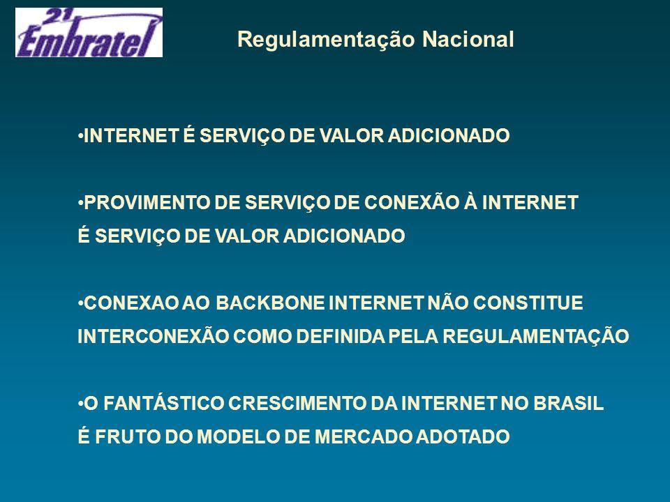 INTERNET É SERVIÇO DE VALOR ADICIONADO PROVIMENTO DE SERVIÇO DE CONEXÃO À INTERNET É SERVIÇO DE VALOR ADICIONADO CONEXAO AO BACKBONE INTERNET NÃO CONS