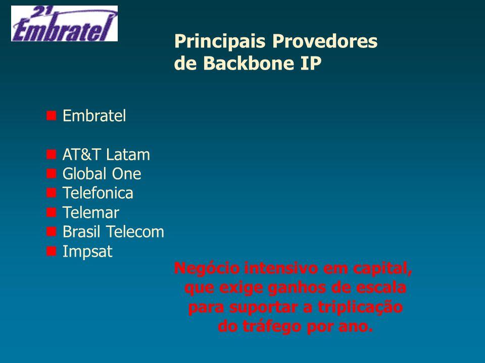 Principais Provedores de Backbone IP Embratel AT&T Latam Global One Telefonica Telemar Brasil Telecom Impsat Negócio intensivo em capital, que exige g