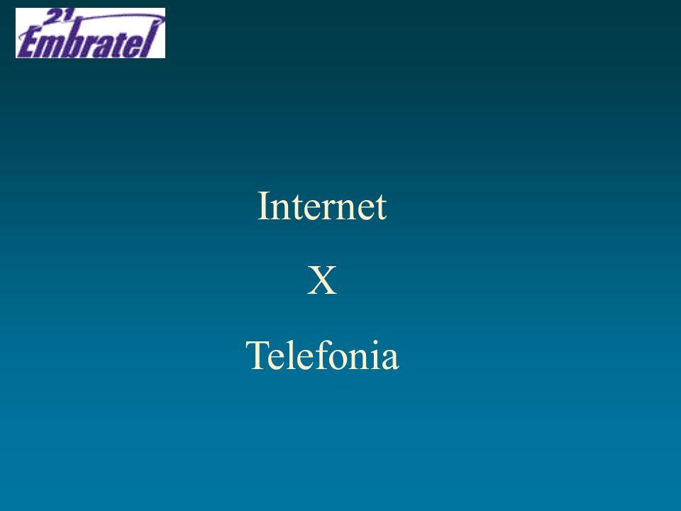 Internet X Telefonia