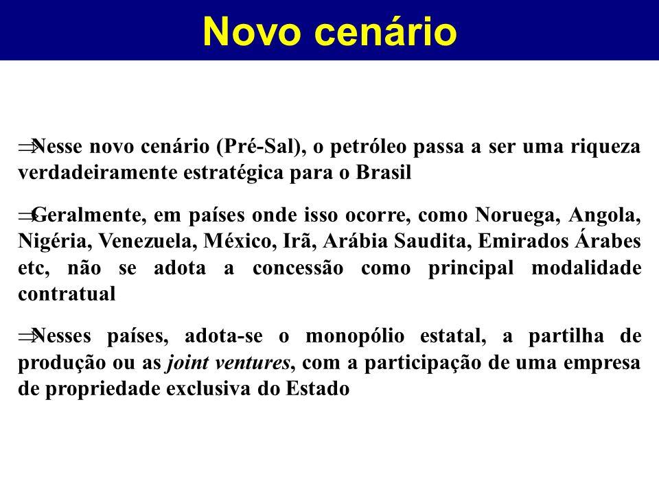 Novo cenário Nesse novo cenário (Pré-Sal), o petróleo passa a ser uma riqueza verdadeiramente estratégica para o Brasil Geralmente, em países onde iss