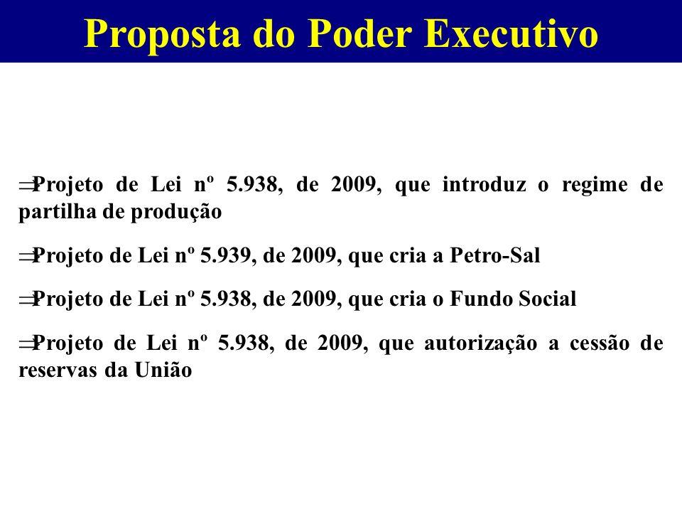 Proposta do Poder Executivo Projeto de Lei nº 5.938, de 2009, que introduz o regime de partilha de produção Projeto de Lei nº 5.939, de 2009, que cria