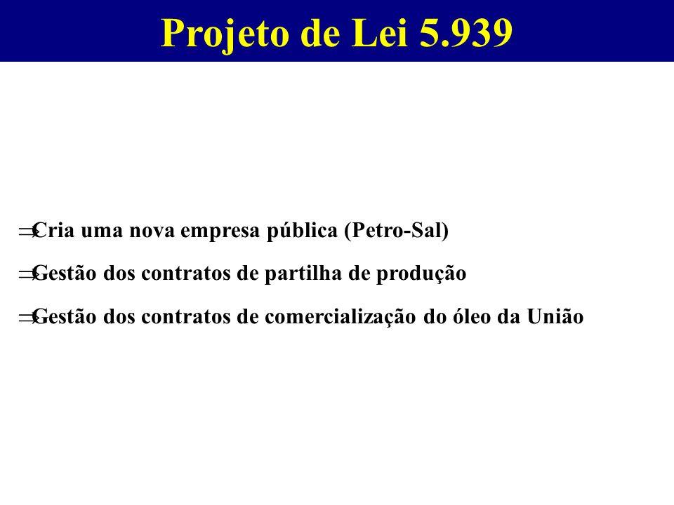 Projeto de Lei 5.939 Cria uma nova empresa pública (Petro-Sal) Gestão dos contratos de partilha de produção Gestão dos contratos de comercialização do
