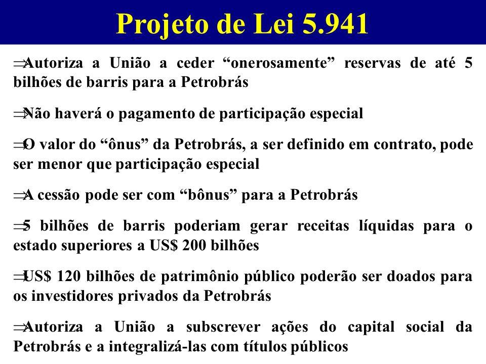 Projeto de Lei 5.941 Autoriza a União a ceder onerosamente reservas de até 5 bilhões de barris para a Petrobrás Não haverá o pagamento de participação