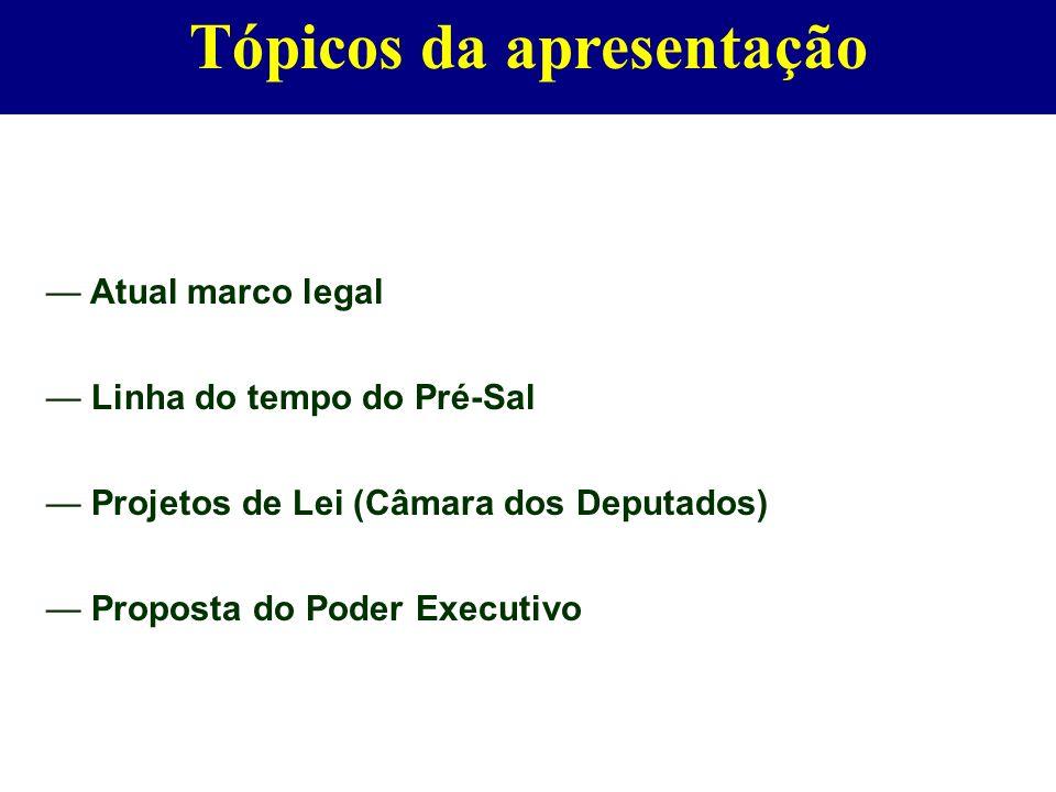 Atual marco legal Linha do tempo do Pré-Sal Projetos de Lei (Câmara dos Deputados) Proposta do Poder Executivo Tópicos da apresentação
