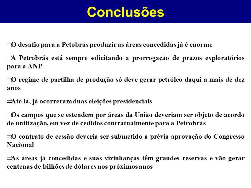 Conclusões O desafio para a Petobrás produzir as áreas concedidas já é enorme A Petrobrás está sempre solicitando a prorrogação de prazos exploratório