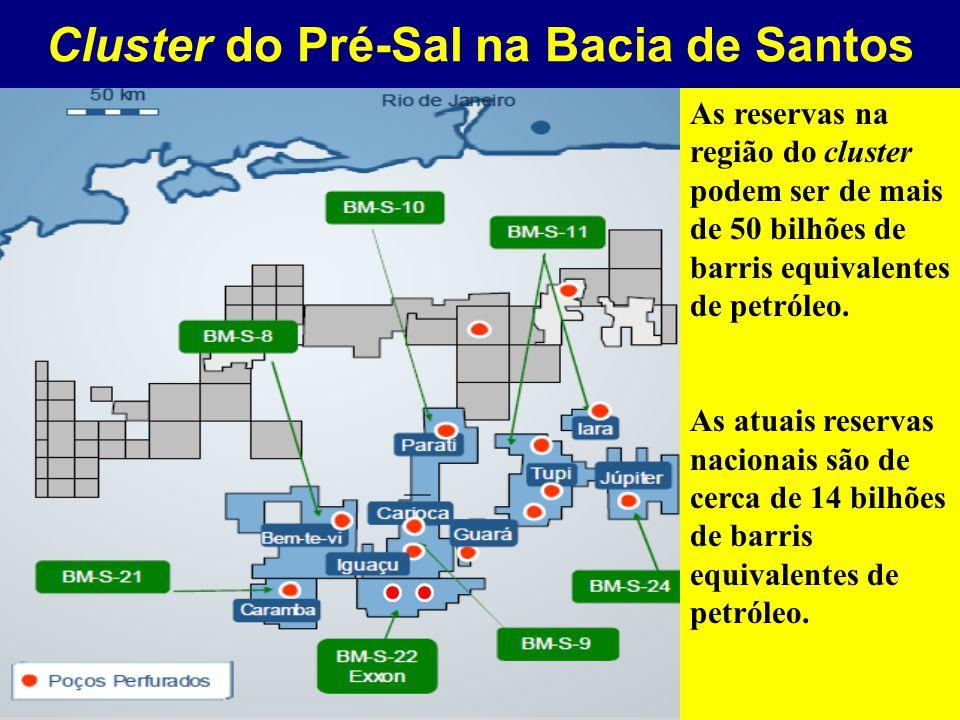 Linha do tempo do Pré-Sal 2005 Agosto – Primeira perfuração com descoberta de óleo no Pré-Sal na Bacia de Santos, no bloco BM-S-10 – Parati (licitado em 2000) 2006 Julho – Óleo leve no bloco BM-S-11 – Tupi (licitado em 2000) 2007 Setembro – Óleo leve no bloco BM-S- 9 – Carioca (licitado em 2000) Dezembro – Óleo leve no bloco BM-S-21 – Caramba (licitado em 2001) 2008 Janeiro – Gás natural e condensado no bloco BM-S-24 – Júpiter (licitado em 2001) Maio – Óleo leve no bloco BM-S-8 – Bem-Te-Vi (licitado em 1999) Junho – Óleo leve em outra região do bloco BM-S-9 – Guará (licitado em 2000) Agosto – Óleo leve em outra região do bloco BM-S-11 – Iara (licitado em 2000) Setembro – Início da produção no Pré-Sal no campo do Pós-Sal de Jubarte 2009 Maio – Início da produção no Pré-Sal da Bacia de Santos no prospecto de Tupi Obs.: o modelo de concessão obrigou a Petrobrás a realizar programas exploratórios mínimos nos blocos do Pré-Sal.