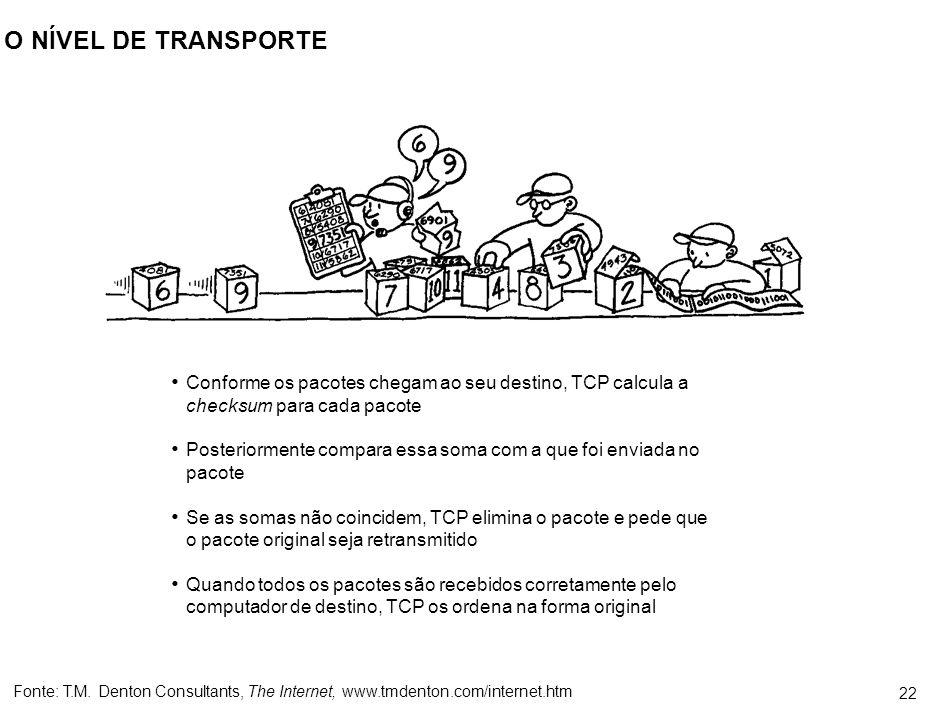 22 O NÍVEL DE TRANSPORTE Fonte:T.M. Denton Consultants, The Internet, www.tmdenton.com/internet.htm Conforme os pacotes chegam ao seu destino, TCP cal