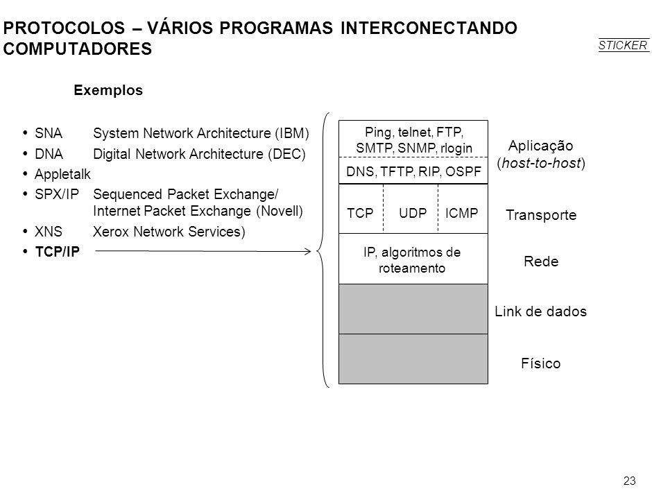 23 PROTOCOLOS – VÁRIOS PROGRAMAS INTERCONECTANDO COMPUTADORES STICKER Exemplos SNASystem Network Architecture (IBM) DNADigital Network Architecture (D