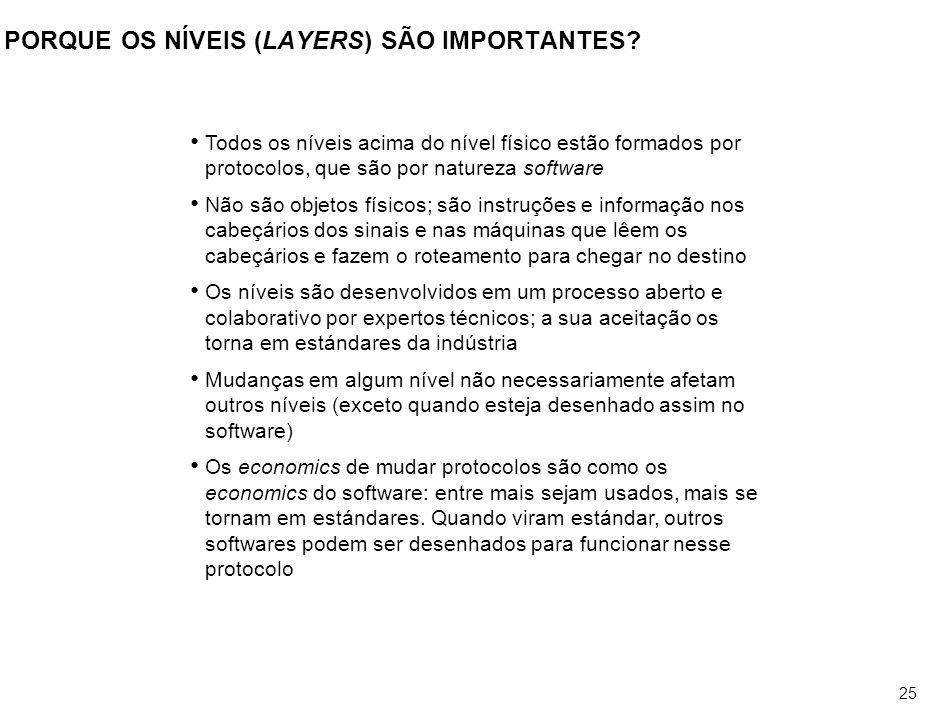 25 PORQUE OS NÍVEIS (LAYERS) SÃO IMPORTANTES? Todos os níveis acima do nível físico estão formados por protocolos, que são por natureza software Não s