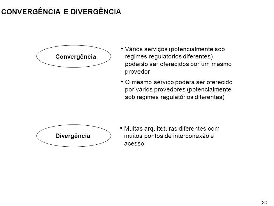 30 CONVERGÊNCIA E DIVERGÊNCIA Vários serviços (potencialmente sob regimes regulatórios diferentes) poderão ser oferecidos por um mesmo provedor O mesm