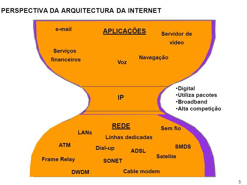 5 PERSPECTIVA DA ARQUITECTURA DA INTERNET APLICAÇÕES Dial-up ATM Frame Relay Satelite Sem fio LANs SMDS IP Cable modem Linhas dedicadas ADSL DWDM SONE