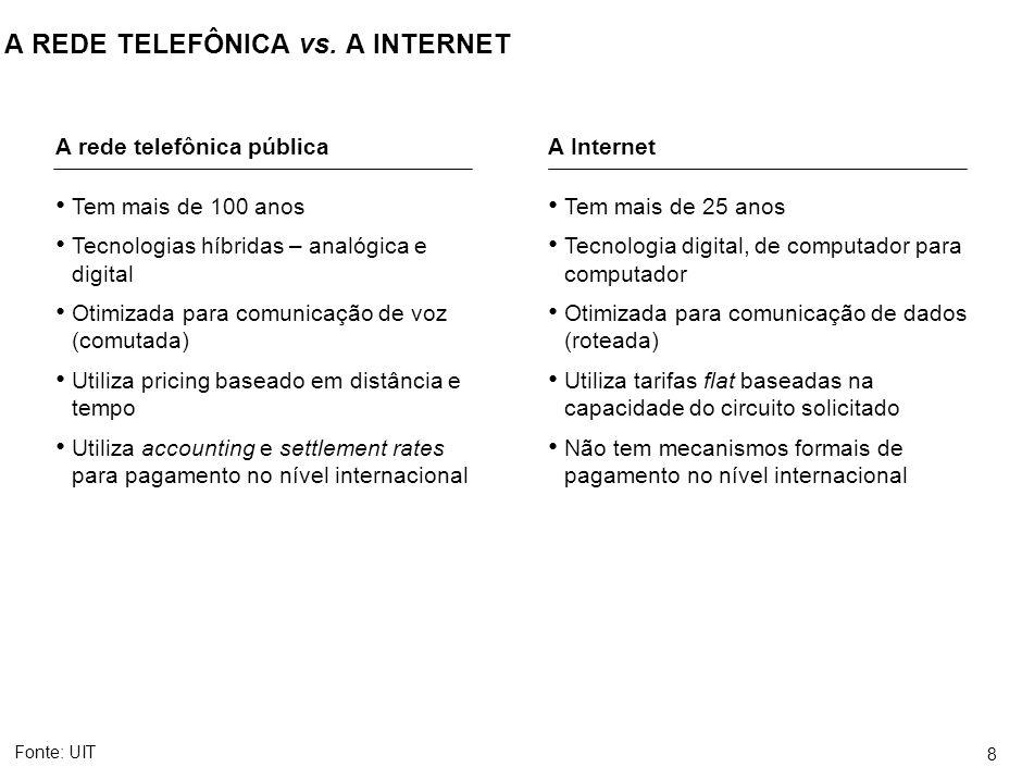 8 A REDE TELEFÔNICA vs. A INTERNET Tem mais de 100 anos Tecnologias híbridas – analógica e digital Otimizada para comunicação de voz (comutada) Utiliz