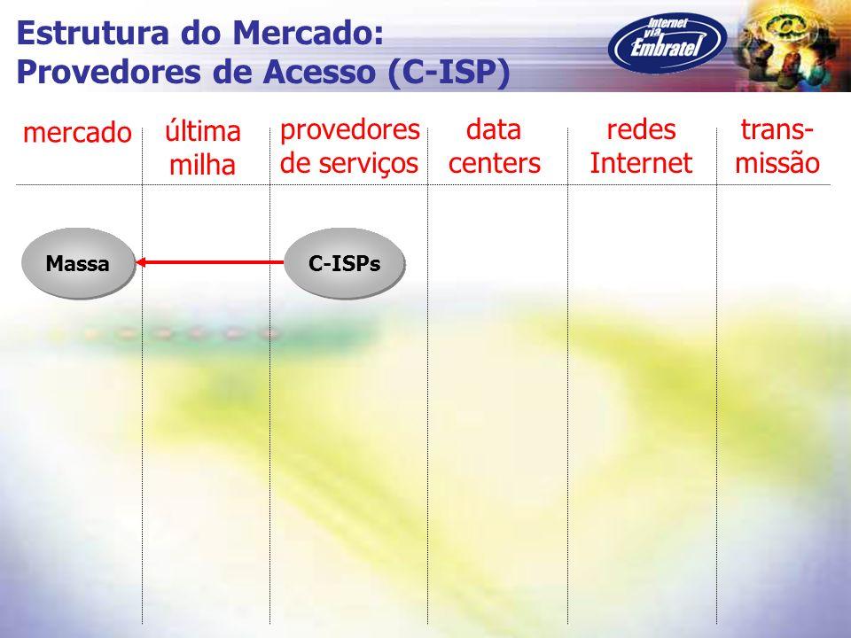 Massa mercado última milha provedores de serviços data centers redes Internet trans- missão Estrutura do Mercado: Provedores de Acesso (C-ISP) C-ISPs