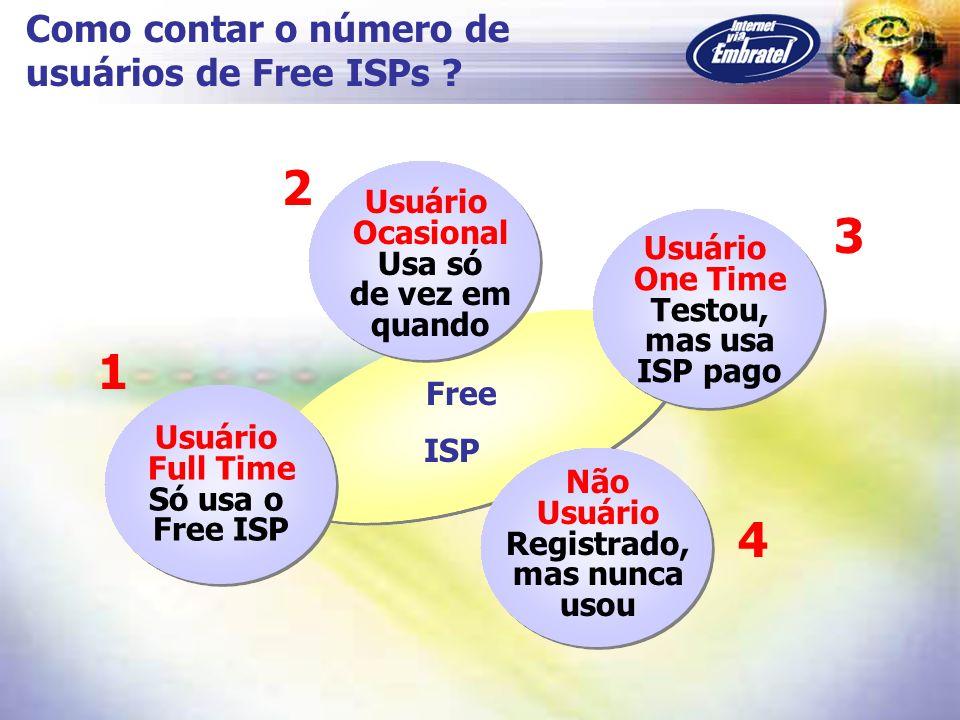 Como contar o número de usuários de Free ISPs ? Free ISP Usuário One Time Testou, mas usa ISP pago Usuário Full Time Só usa o Free ISP Não Usuário Reg