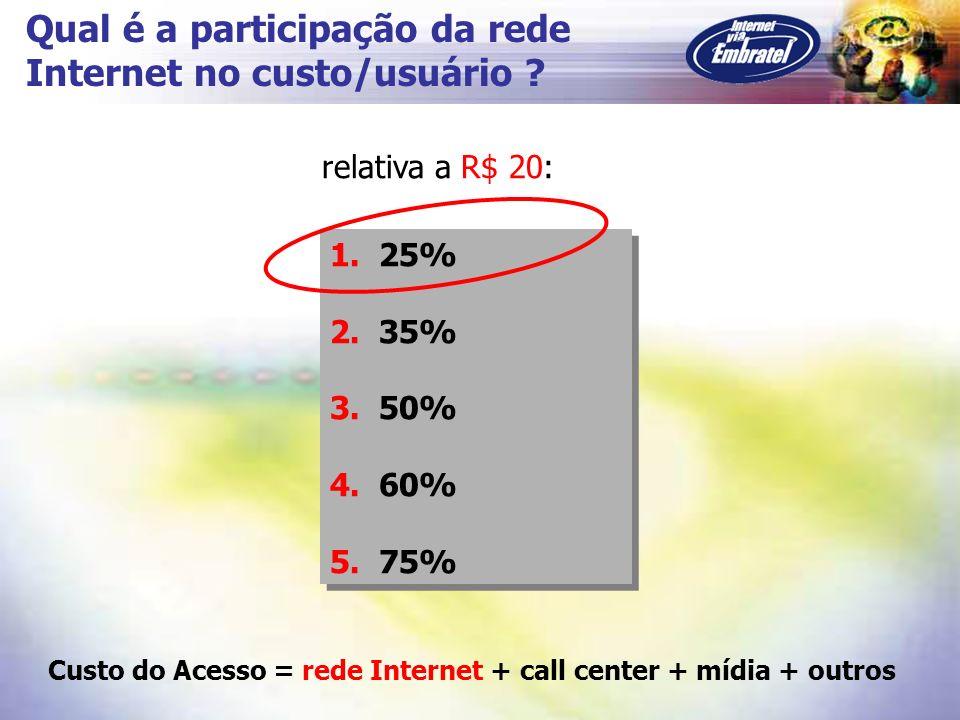 Qual é a participação da rede Internet no custo/usuário ? 1. 25% 2. 35% 3. 50% 4. 60% 5. 75% 1. 25% 2. 35% 3. 50% 4. 60% 5. 75% relativa a R$ 20: Cust