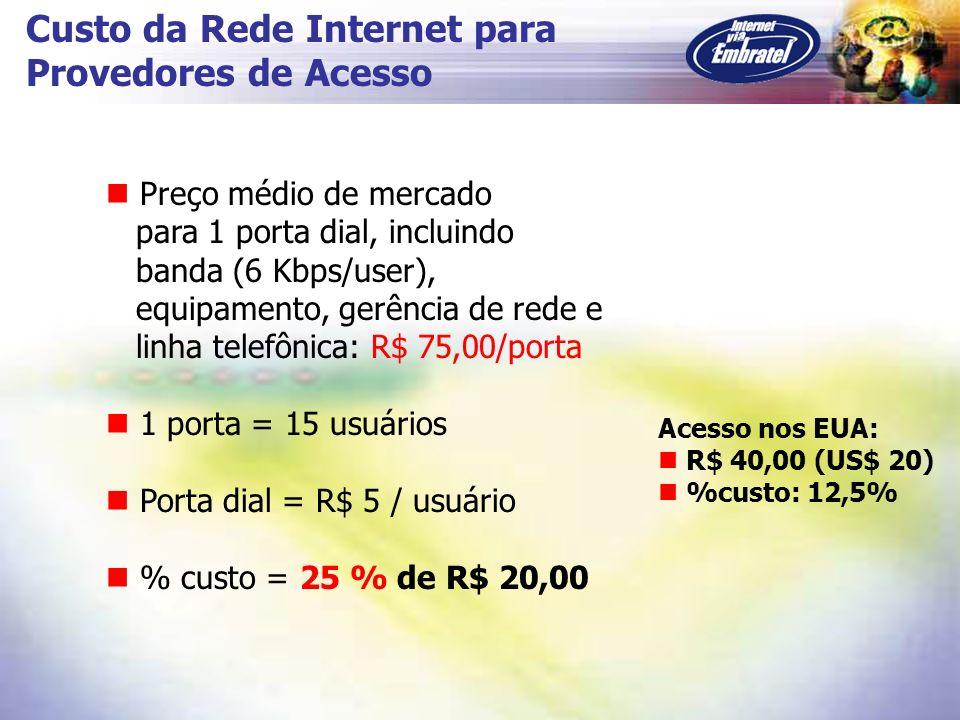 Custo da Rede Internet para Provedores de Acesso Preço médio de mercado para 1 porta dial, incluindo banda (6 Kbps/user), equipamento, gerência de red