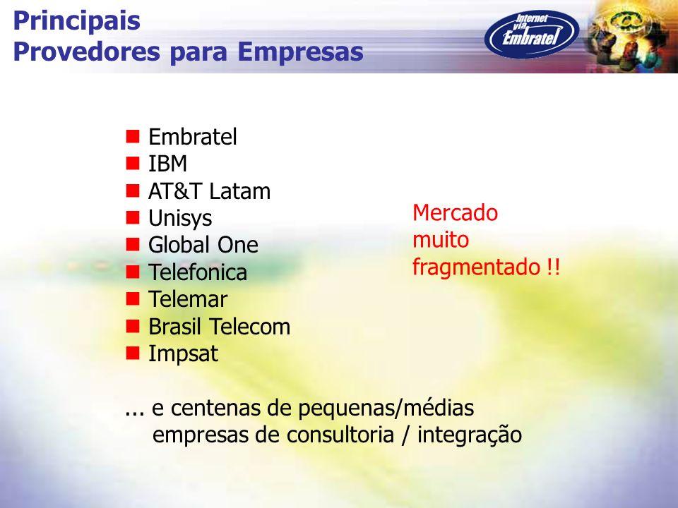 Principais Provedores para Empresas Embratel IBM AT&T Latam Unisys Global One Telefonica Telemar Brasil Telecom Impsat... e centenas de pequenas/média
