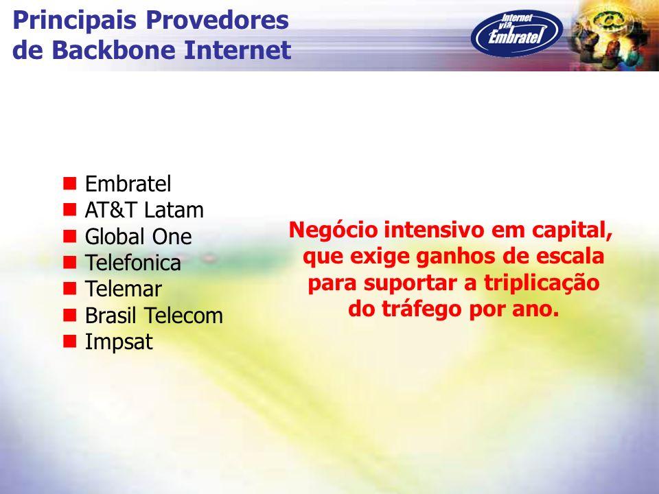 Principais Provedores de Backbone Internet Embratel AT&T Latam Global One Telefonica Telemar Brasil Telecom Impsat Negócio intensivo em capital, que e